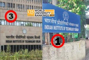 These 3 Indian Colleges are Among World's Top 200 Institutes. Check out if your College is Here