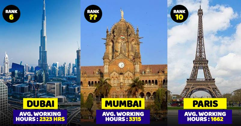 The List of Most Hard Working Cities in the World is Out. Mumbai's Rank will Leave you Amazed