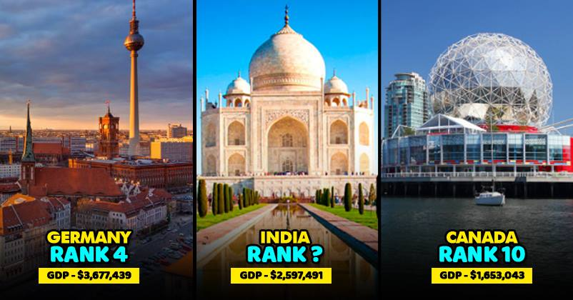 List of Top 10 World Economies in year 2017. India's Rank will Make you Happy